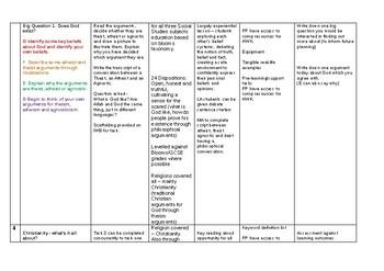 RE Scheme of Work Year 7