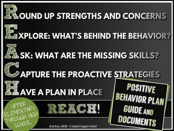 REACH! Behavior Plan Guide and Documents (Upper Elementary through High School)