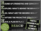 Behavior Plan Guide and Documents (Upper El through High School) - REACH!