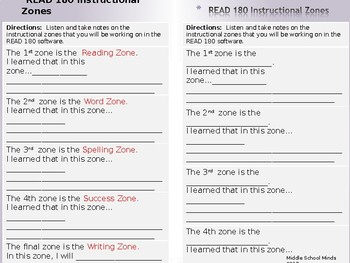 READ 180 Instructional Zones Notes