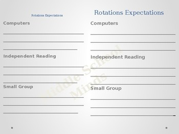 READ 180 Rotation Expectations