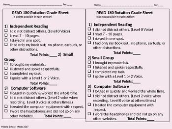 READ 180 Rotation Grade Sheet