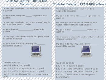 READ 180 Software Goals
