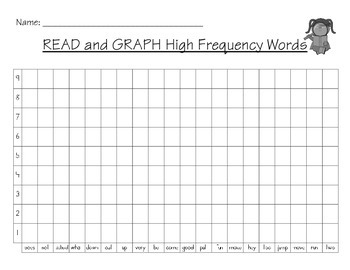 READ and GRAPH High Frequency Words - 1st Grade Reading Wonders Unit 1