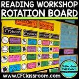 READER WORKSHOP ROTATION BOARD, EDITABLE (Management/Organization Tool)