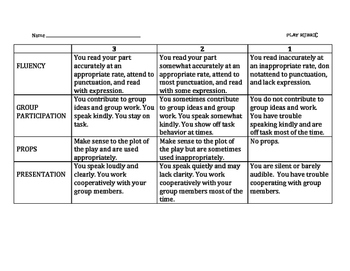 READERS THEATRE OR PLAY RUBRIC