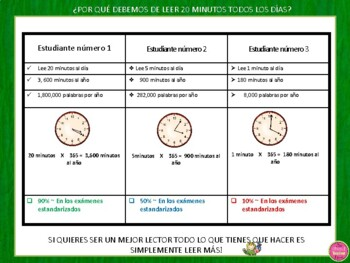 READING 20 MINUTES AT HOME IN SPANISH