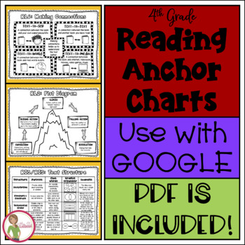 READING 4th GRADE ANCHOR CHARTS FOR STUDENTS