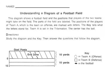 READING A DIAGRAM & READING A KEY for FOOTBALL + 12 Questions PHYS EDU