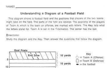 READING A DIAGRAM & READING A KEY for FOOTBALL + 12 Questi