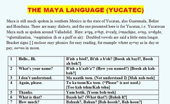 HISTORY: READING AND WRITING ABOUT THE MAYAS! (CCSS, FUN ACTIVITIES)