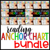 READING Anchor Chart Bundle