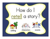READING-ELA Essential Questions Poster Set for First and Second Grade