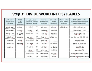 Reading Helper (intermediate phonics and syllabication) for Miss Daisy is Crazy