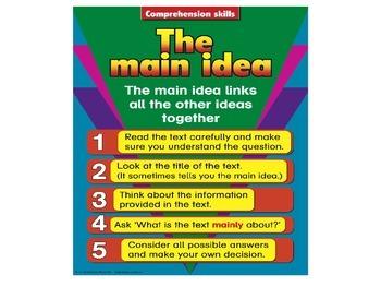 READING - MAIN IDEA