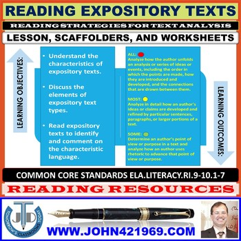 READING PERSUASIVE, INFORMATIVE, ADVICE TEXTS: LESSON & RESOURCES