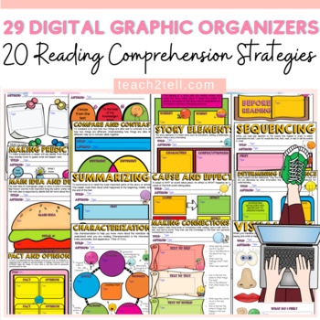 READING STRATEGIES: DIGITAL GRAPHIC ORGANIZERS: GOOGLE DRIVE: GOOGLE CLASSROOM