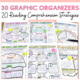 READING STRATEGIES: GRAPHIC ORGANIZERS