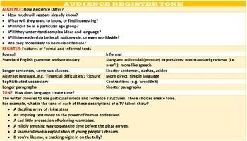 READING TEXTS - LESSONS & RESOURCES: BUNDLE