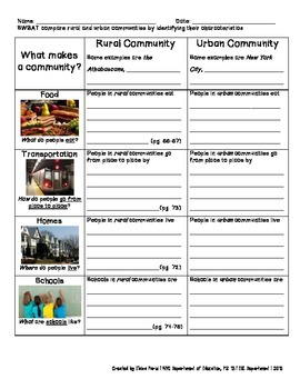 READY GEN UNIT 2 MOD B COMMUNITY TIERED WORKSHEETS