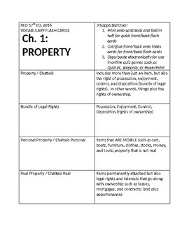 REAL ESTATE VOCABULARY SET ONE: PROPERTY