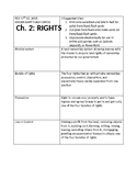 REAL ESTATE VOCABULARY SET TWO: RIGHTS