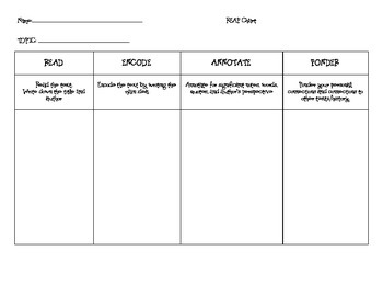 REAP CHART- Common Core Graphic Organizer