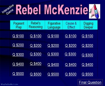 REBEL MCKENZIE by Candice Ransom, A girl focusing on success follows her dream!