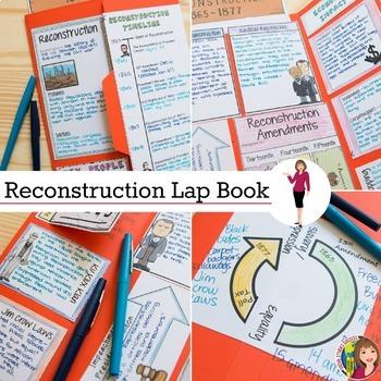 RECONSTRUCTION LAP BOOK