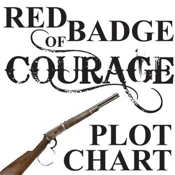 RED BADGE OF COURAGE Plot Chart Organizer Diagram (Crane) - Freytag's Pyramid