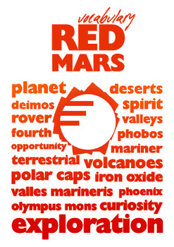 RED MARS Vocabulary Poster
