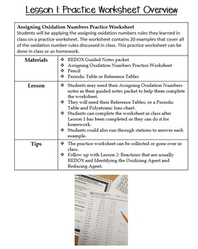 REDOX: Oxidation Numbers Practice Worksheet by The Scientific ...