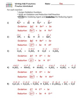 REDOX: Writing Half Reactions Practice Worksheet by The Scientific ...