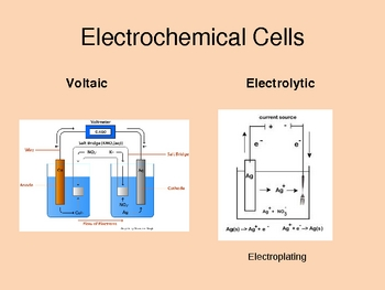 REDOX from oxidation number to electrochemical cells