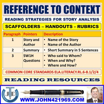 REFERENCE TO THE CONTEXT GUIDE