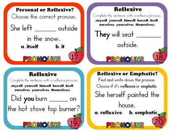 Reflexive Pronouns