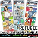 Refugee, by Alan Gratz Body Biography Project Bundle, Great for Characterization