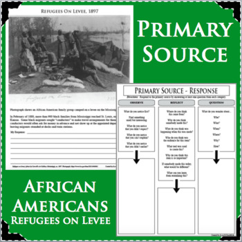 REFUGEES ON LEVEE African American Black History PRIMARY SOURCE ACTIVITY
