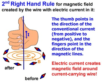 PHYSICS LESSONS: Electromagnetism Electromagnetic Induction Test Prep Worksheets