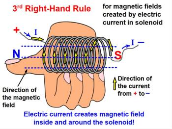 PHYSICS LESSONS: Properties of Magnets. Magnetic Fields. Test Prep Worksheets