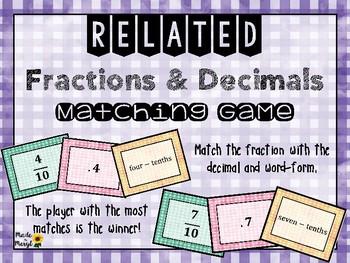DECIMALS - RELATED FRACTIONS AND DECIMALS