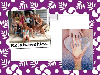 RELATIONSHIP & FRIENDSHIP - Interactive Questions