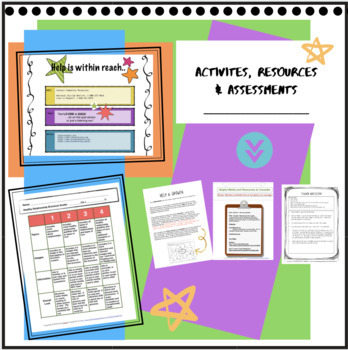 RELATIONSHIP BUNDLE: Healthy/Unhealthy - Unit Activities, Assessments, Lessons*