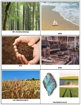 RENEWABLE & NON-RENEWABLE RESOURCES, EARTH DAY, RECYCLE- 26 Cards