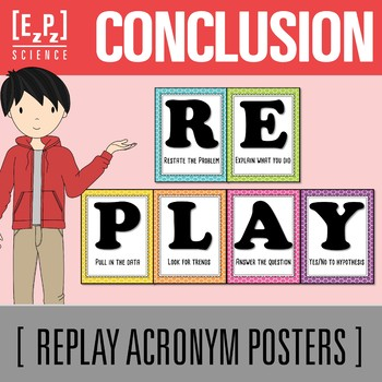 Conclusion REPLAY Posters