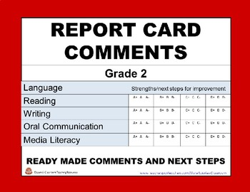 REPORT CARD COMMENTS: LANGUAGE; reading, writing, oral communication, media