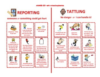 REPORTING / TELLING vs. TATTLING -cut, sort and paste