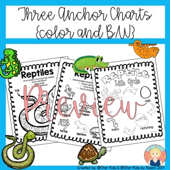 REPTILES CHARACTERISTICS -Life Cycle, Activities and Printables for K-1