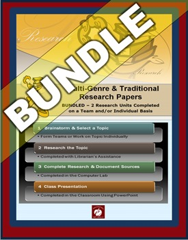 """RESEARCH PAPERS (ELA) BUNDLE – """"Multi-Genre & Traditional Research Papers"""""""
