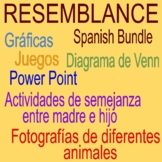 RESEMBLANCE BUNDLE - Mom and Son Look Like Each Other - Spanish